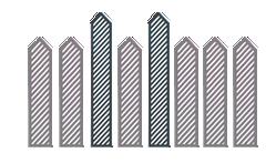 level-performance-chart.png
