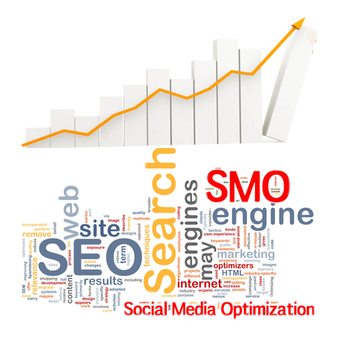 SEO SMO Tag Cloud